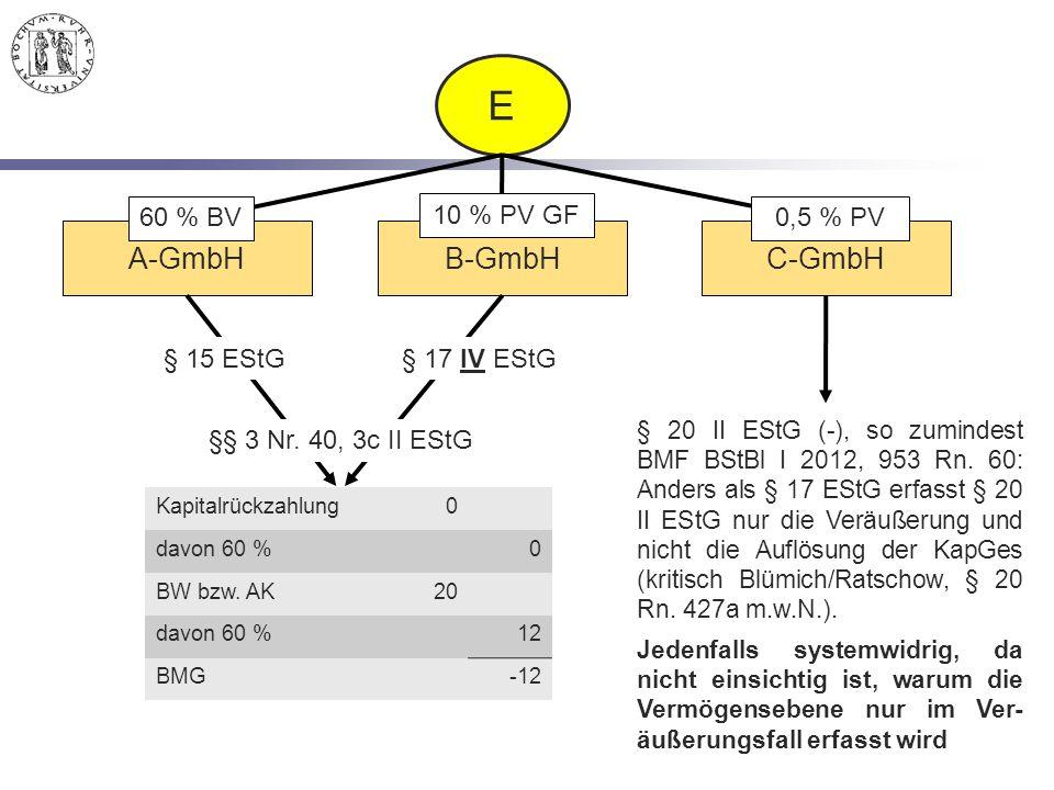 E A-GmbH B-GmbH C-GmbH 60 % BV 10 % PV GF 0,5 % PV § 15 EStG