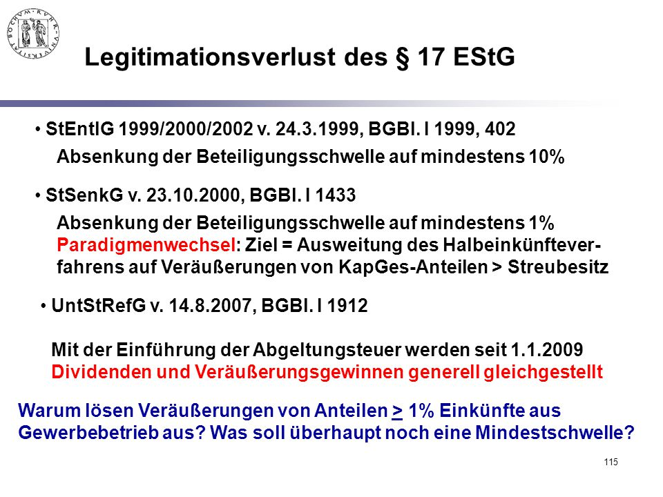 Legitimationsverlust des § 17 EStG
