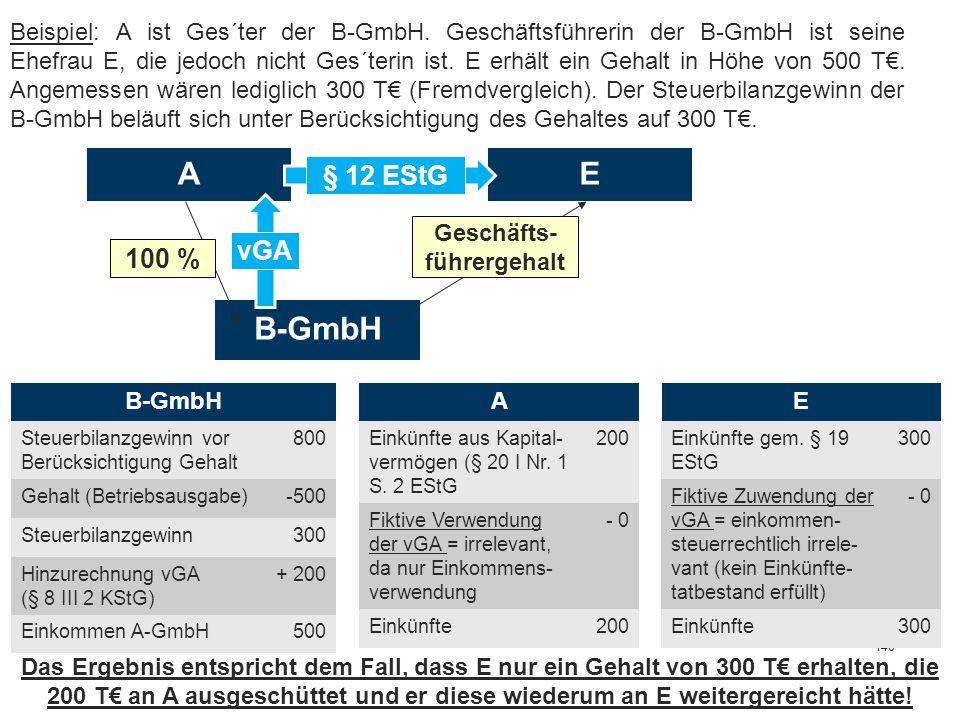 Beispiel: A ist Ges´ter der B-GmbH
