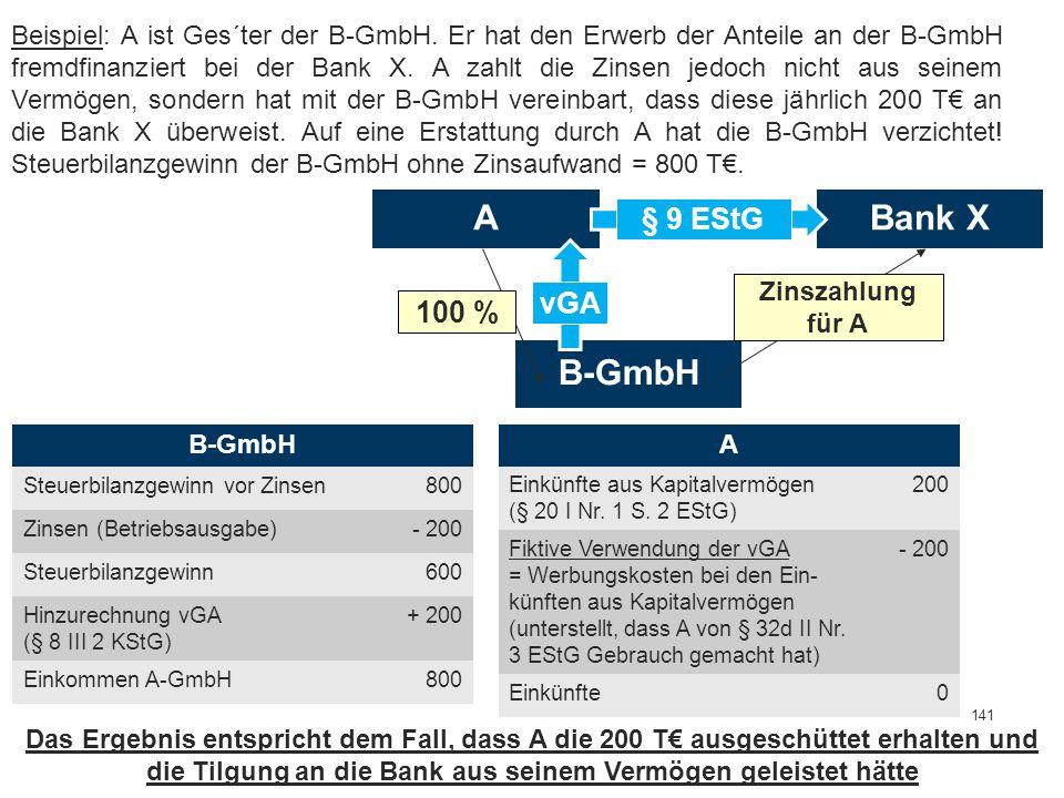 A Bank X B-GmbH § 9 EStG vGA 100 %