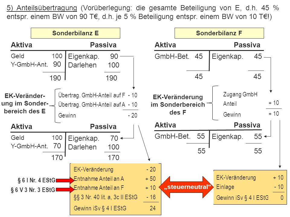 5) Anteilsübertragung (Vorüberlegung: die gesamte Beteiligung von E, d
