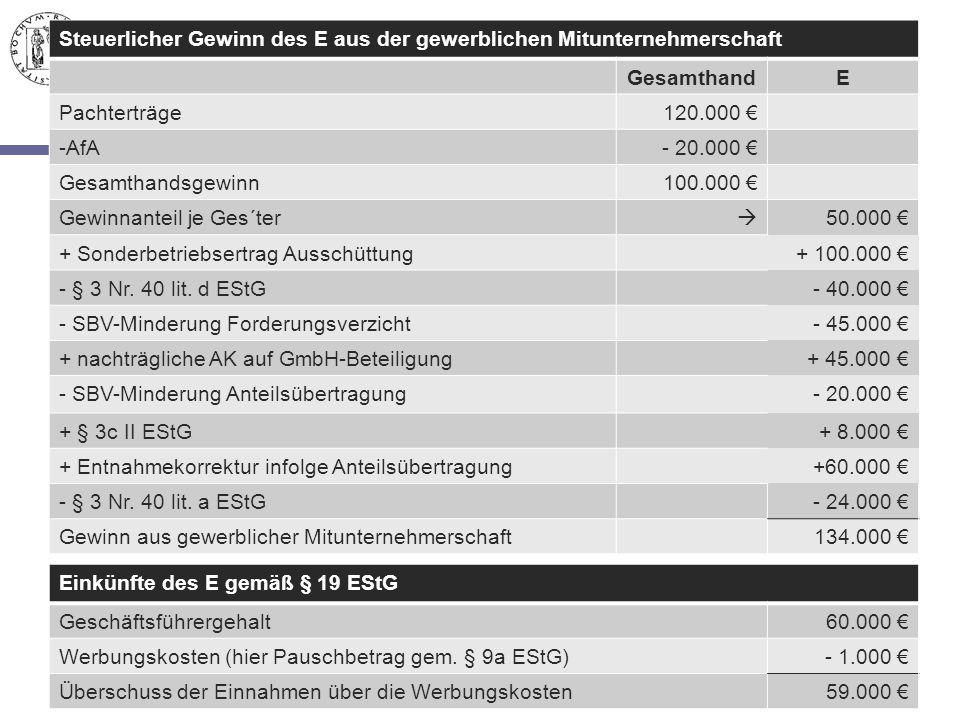 Steuerlicher Gewinn des E aus der gewerblichen Mitunternehmerschaft
