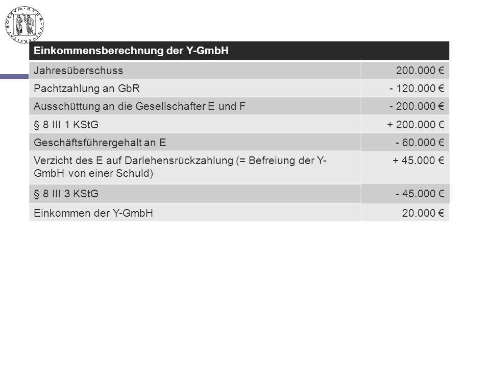 Einkommensberechnung der Y-GmbH