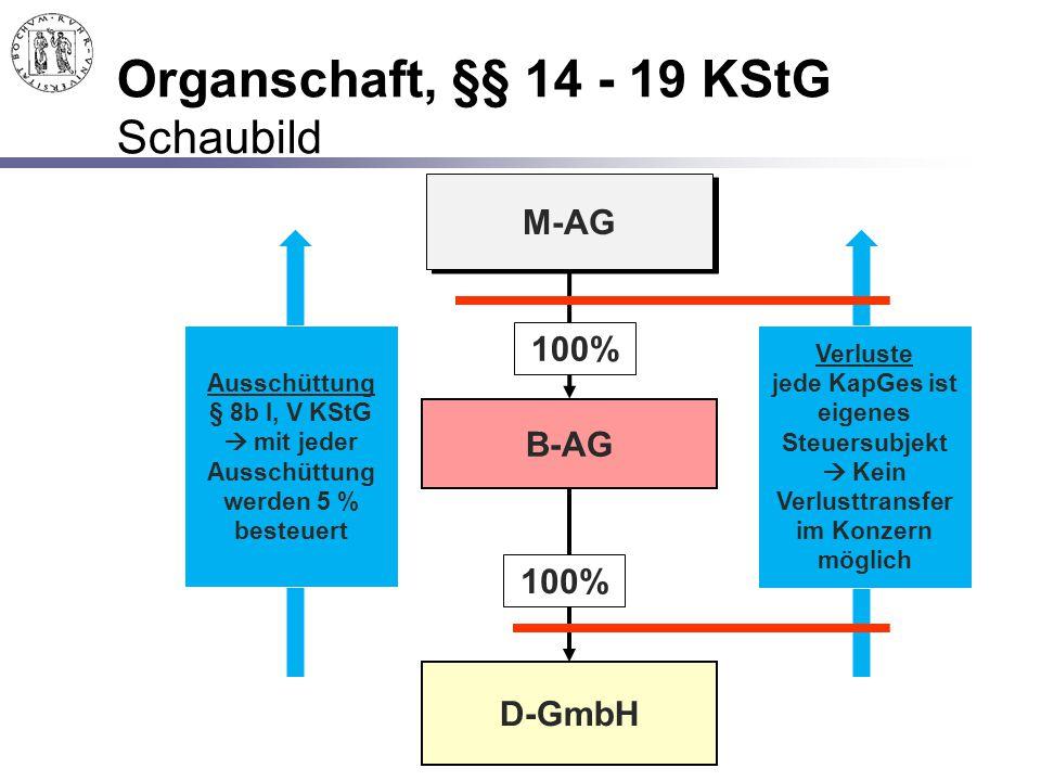 Organschaft, §§ 14 - 19 KStG Schaubild