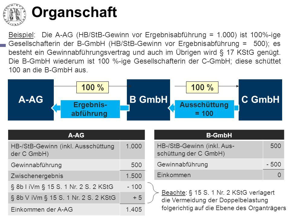 Organschaft A-AG B GmbH C GmbH 100 % 100 %