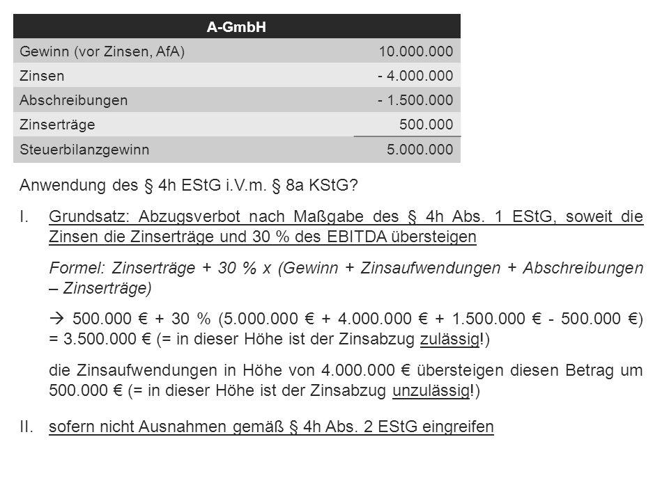 Abgrenzung zwischen Einkommenserzielung u. -verwendung