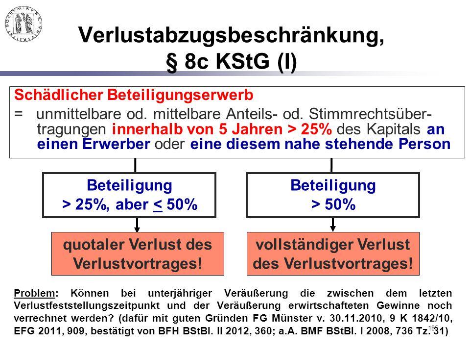 Verlustabzugsbeschränkung, § 8c KStG (I)