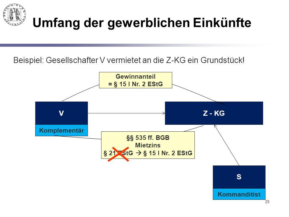 Umfang der gewerblichen Einkünfte