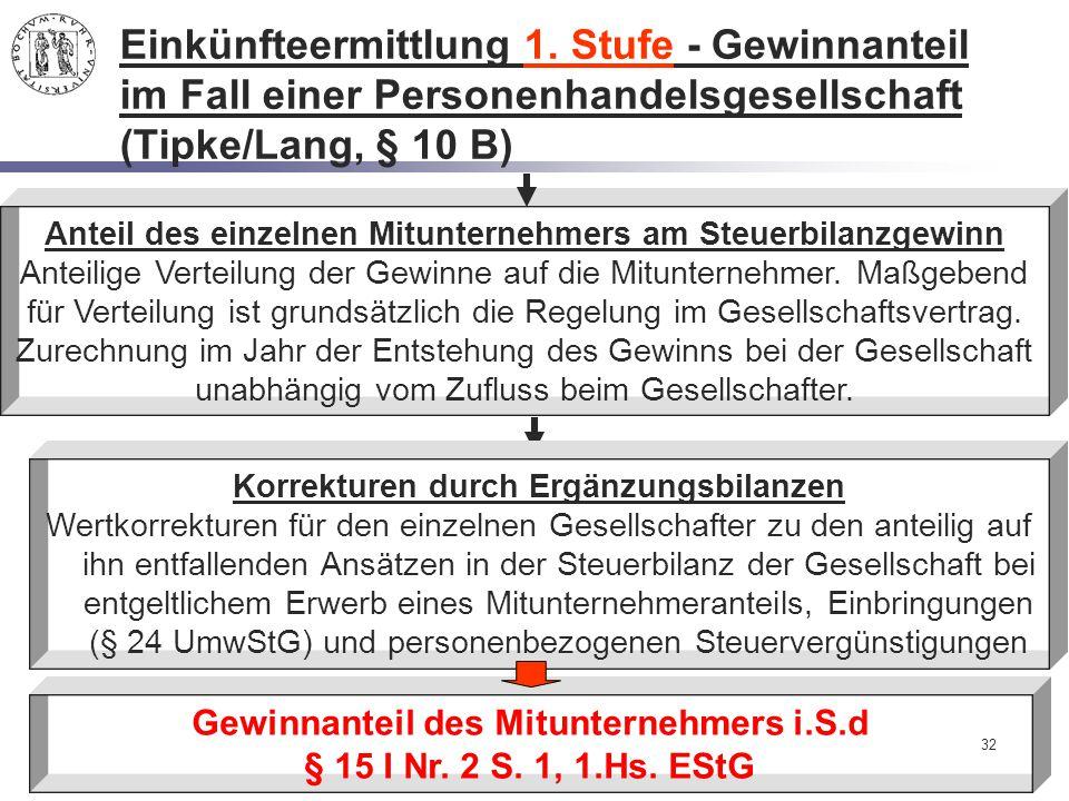 Einkünfteermittlung 1. Stufe - Gewinnanteil im Fall einer Personenhandelsgesellschaft (Tipke/Lang, § 10 B)
