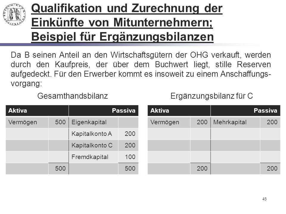 Qualifikation und Zurechnung der Einkünfte von Mitunternehmern; Beispiel für Ergänzungsbilanzen