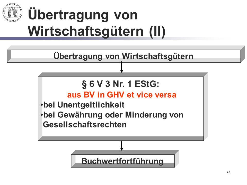 Übertragung von Wirtschaftsgütern (II)