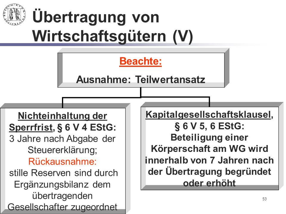 Übertragung von Wirtschaftsgütern (V)