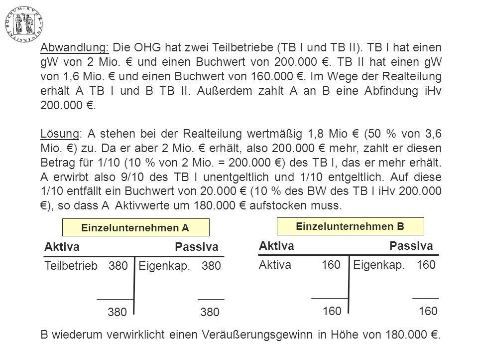 Abwandlung: Die OHG hat zwei Teilbetriebe (TB I und TB II)