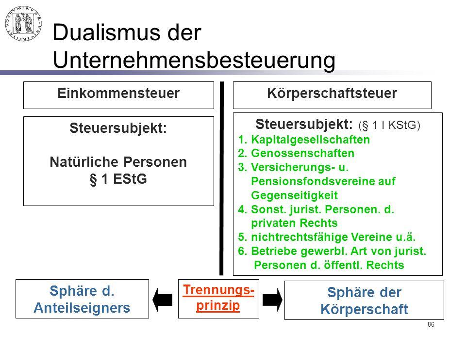 Dualismus der Unternehmensbesteuerung