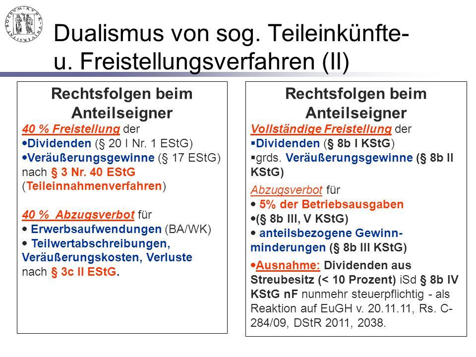 Dualismus von sog. Teileinkünfte- u. Freistellungsverfahren (II)