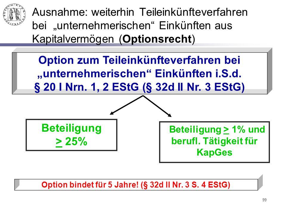"""Ausnahme: weiterhin Teileinkünfteverfahren bei """"unternehmerischen Einkünften aus Kapitalvermögen (Optionsrecht)"""