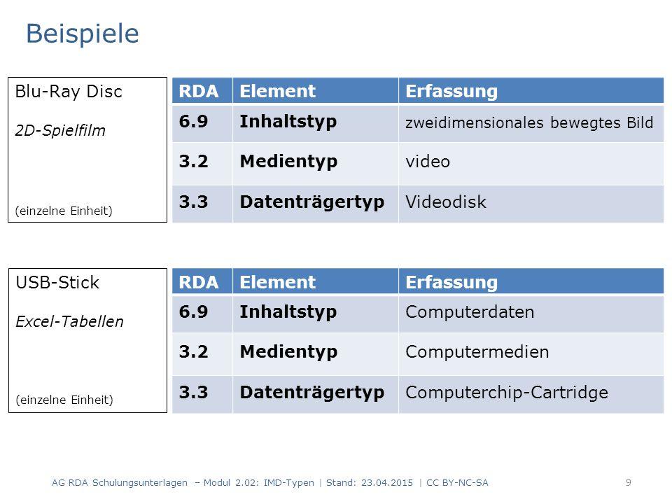 Beispiele Blu-Ray Disc RDA Element Erfassung 6.9 Inhaltstyp 3.2