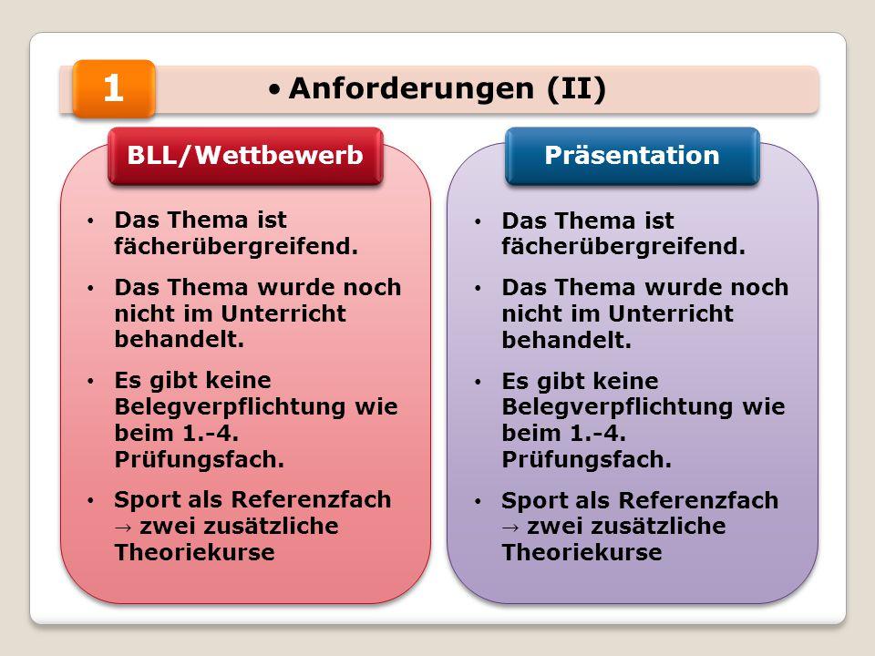 1 Anforderungen (II) BLL/Wettbewerb Präsentation