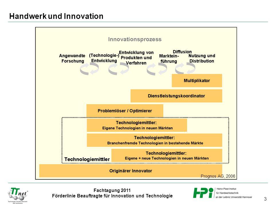 Handwerk und Innovation