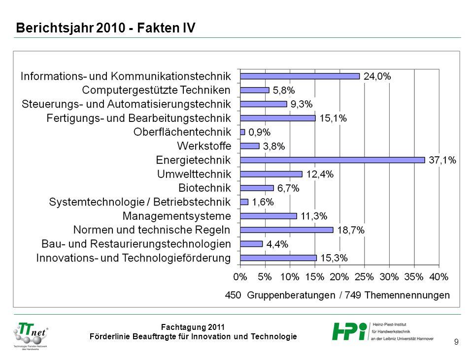 Berichtsjahr 2010 - Fakten IV