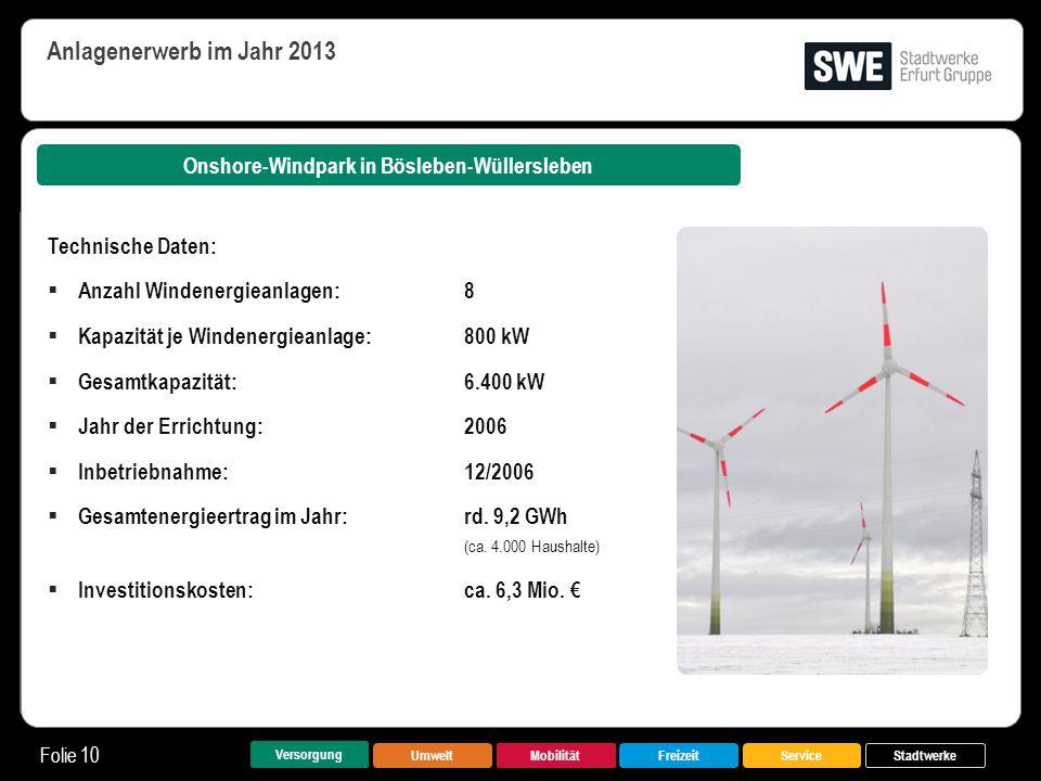 Onshore-Windpark in Bösleben-Wüllersleben