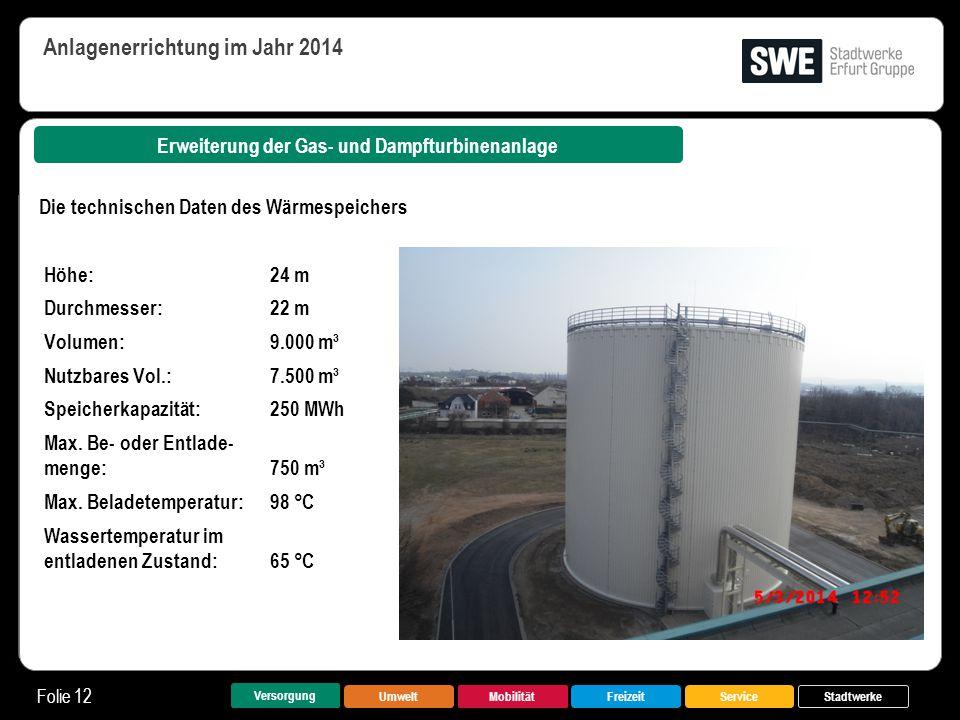 Erweiterung der Gas- und Dampfturbinenanlage