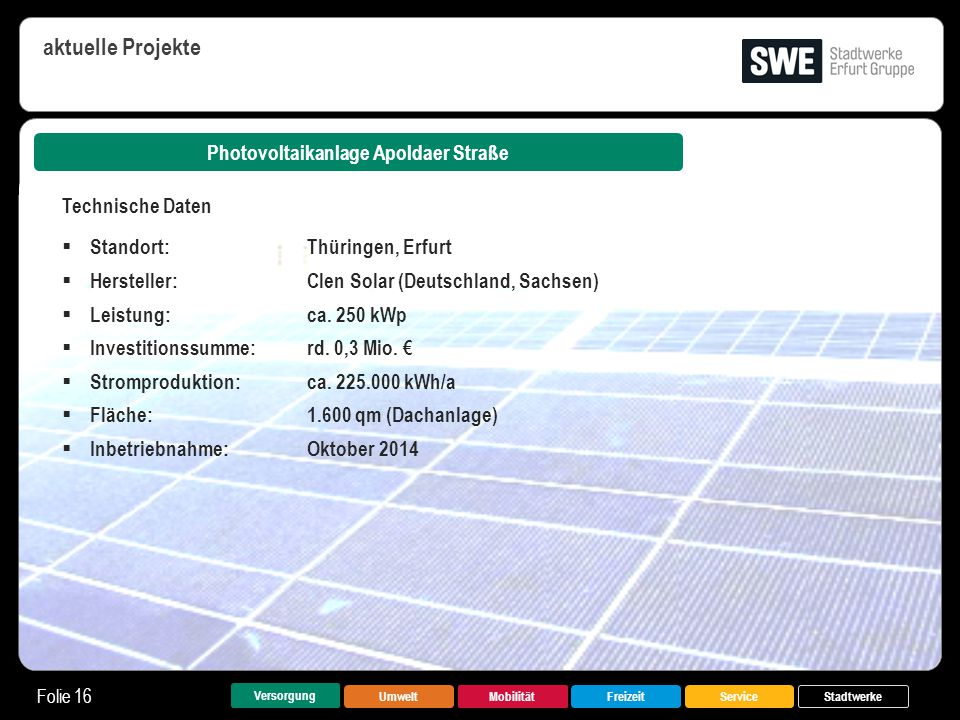 Photovoltaikanlage Apoldaer Straße