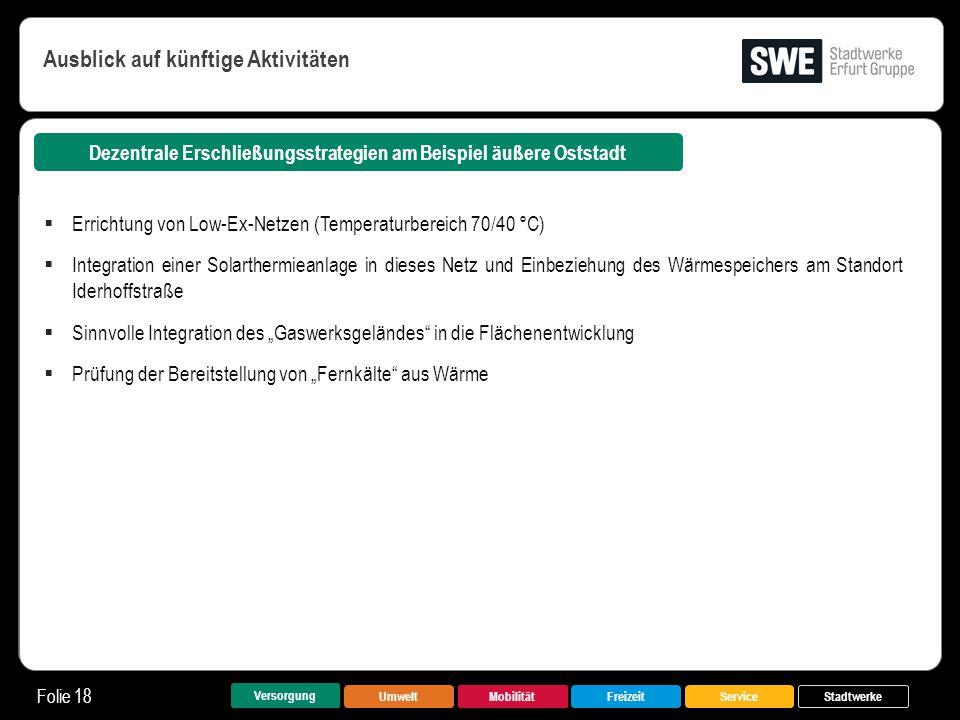 Dezentrale Erschließungsstrategien am Beispiel äußere Oststadt