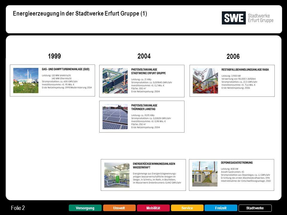 1999 2004 2006 Energieerzeugung in der Stadtwerke Erfurt Gruppe (1)