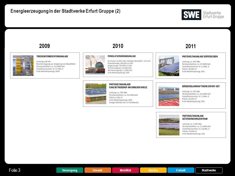 2009 2010 2011 Energieerzeugung in der Stadtwerke Erfurt Gruppe (2)