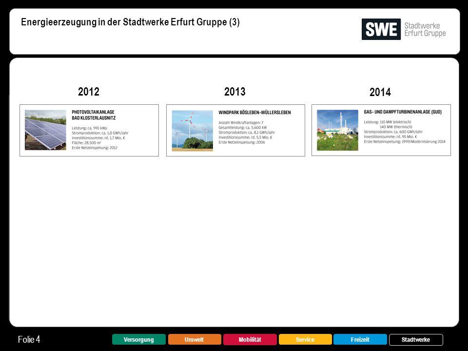 2012 2013 2014 Energieerzeugung in der Stadtwerke Erfurt Gruppe (3)