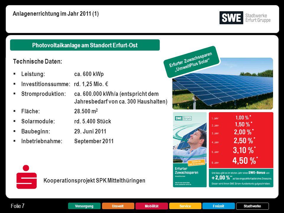 Technische Daten: Anlagenerrichtung im Jahr 2011 (1)