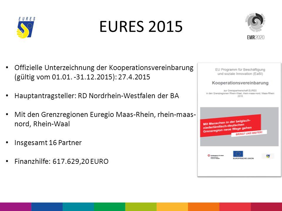 EURES 2015 Offizielle Unterzeichnung der Kooperationsvereinbarung (gültig vom 01.01. -31.12.2015): 27.4.2015.