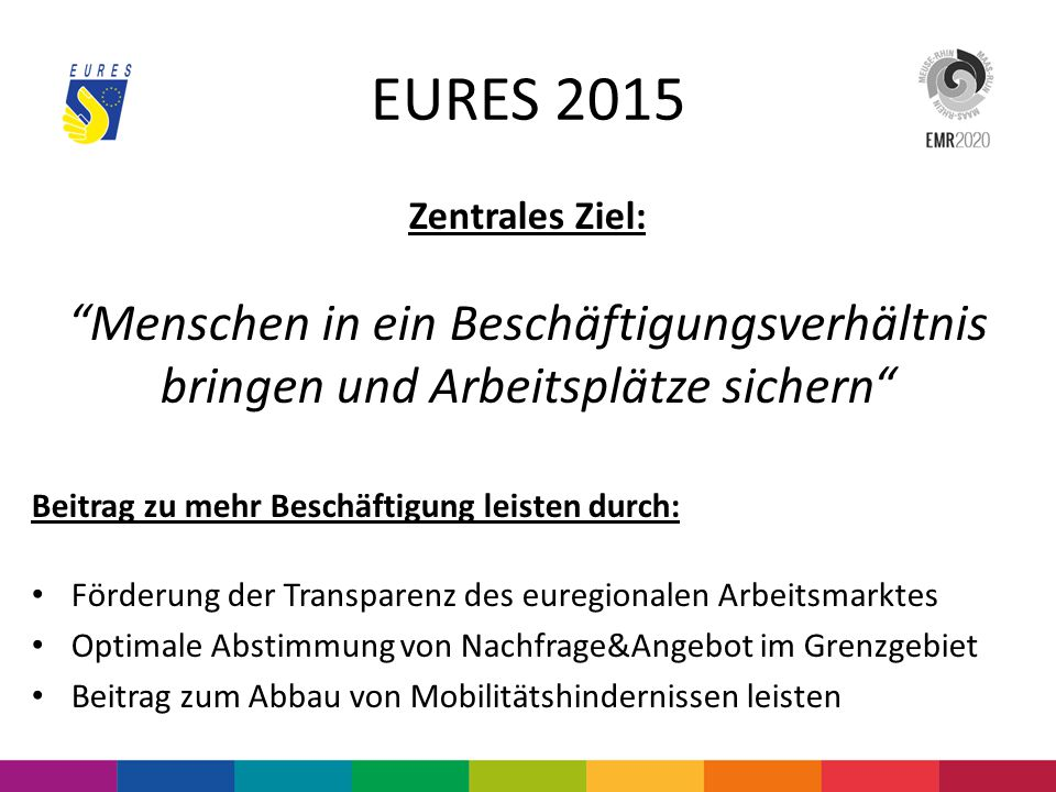 EURES 2015 Zentrales Ziel: Menschen in ein Beschäftigungsverhältnis bringen und Arbeitsplätze sichern