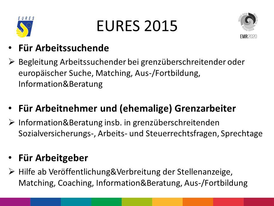 EURES 2015 Für Arbeitssuchende