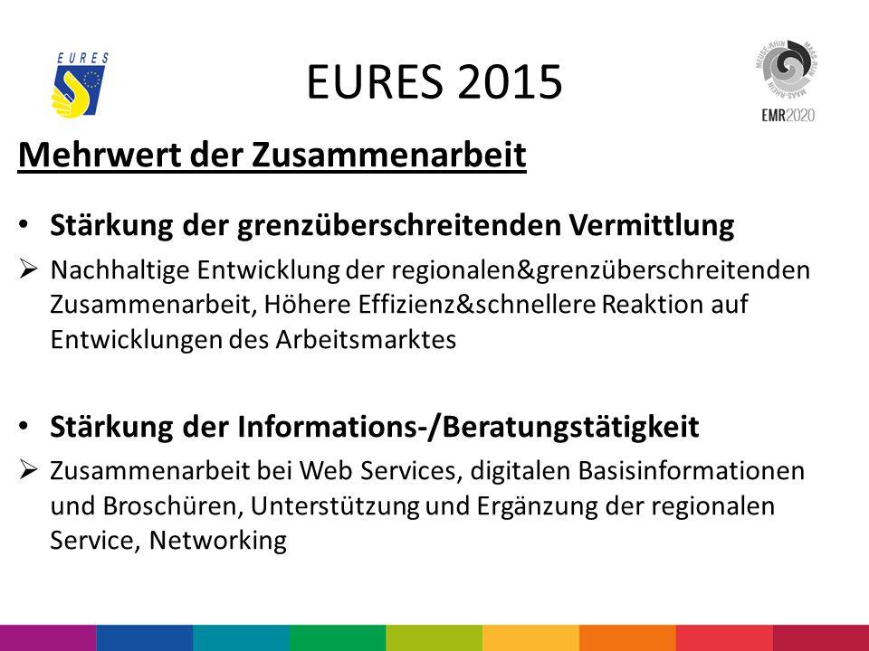 EURES 2015 Mehrwert der Zusammenarbeit