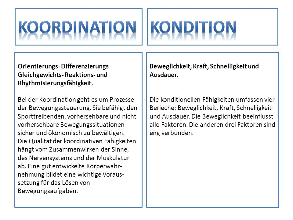 Koordination Kondition