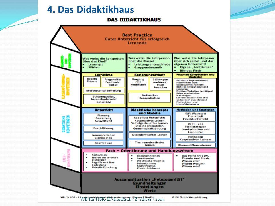 4. Das Didaktikhaus WB für HSK-LP-Kurdisch / Z. Aktas / 2014