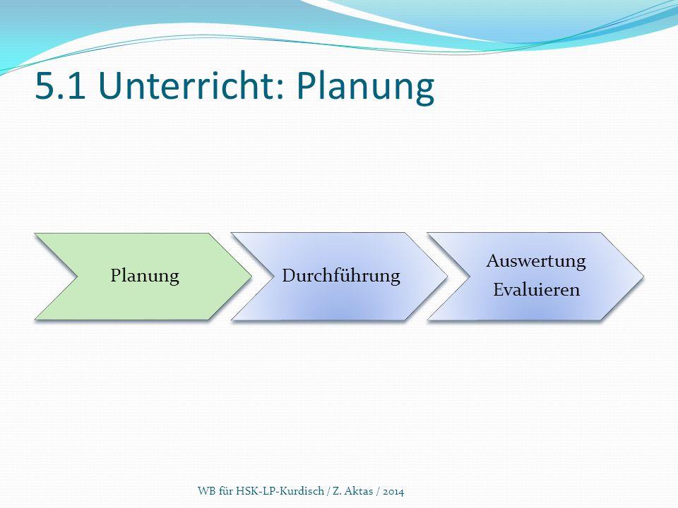 5.1 Unterricht: Planung Planung Durchführung Auswertung Evaluieren