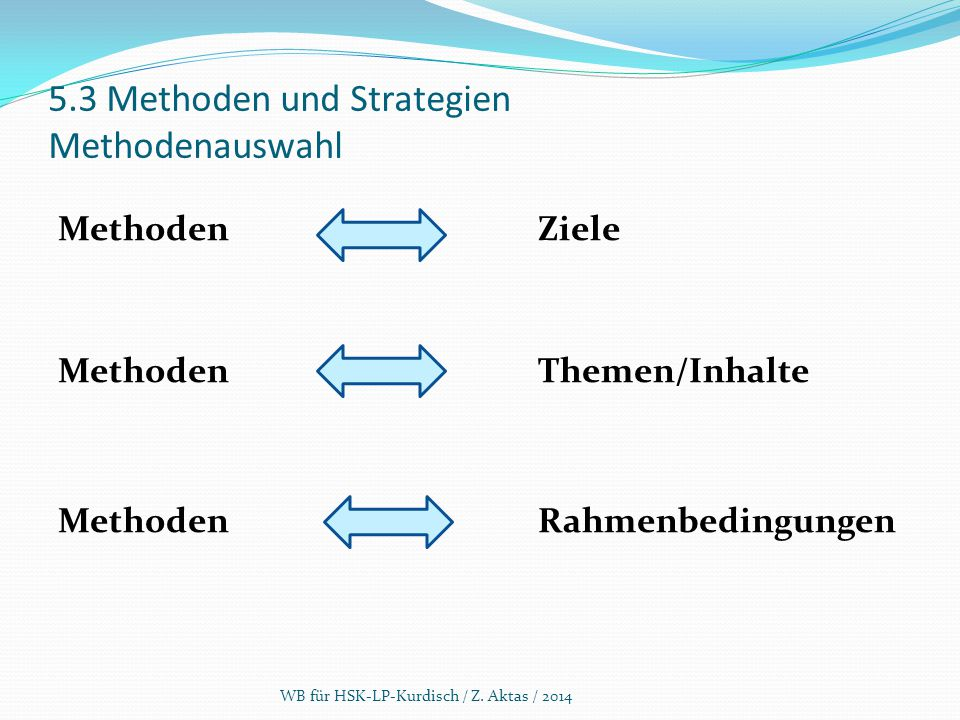 5.3 Methoden und Strategien Methodenauswahl