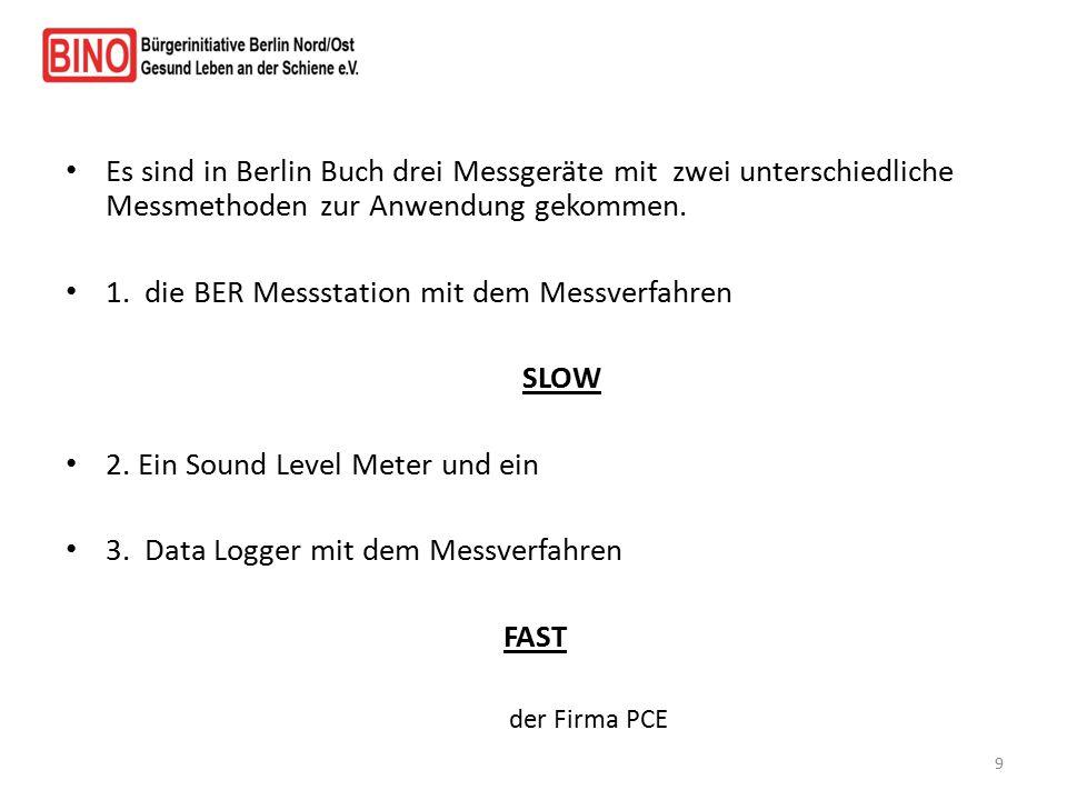 1. die BER Messstation mit dem Messverfahren SLOW