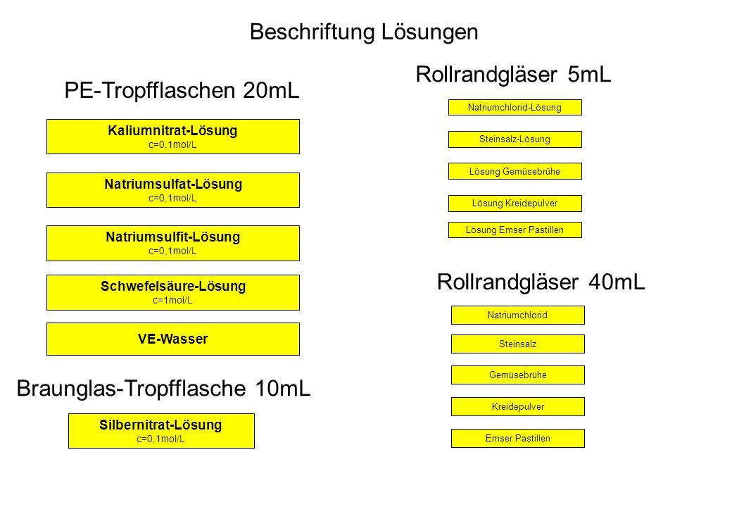 Natriumsulfat-Lösung Natriumsulfit-Lösung Schwefelsäure-Lösung