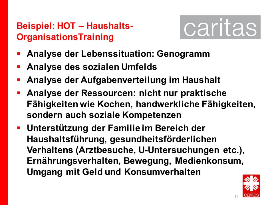 Beispiel: HOT – Haushalts-OrganisationsTraining