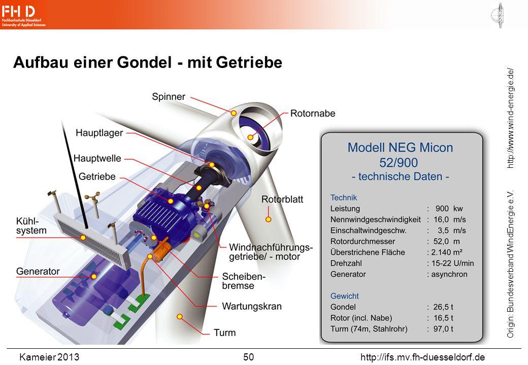 Aufbau einer Gondel – ohne Getriebe