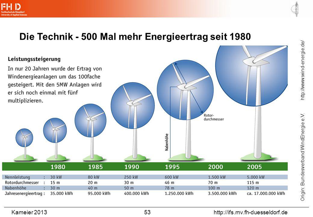 Die gegenwärtig größten Windenergieanlagen der Welt.