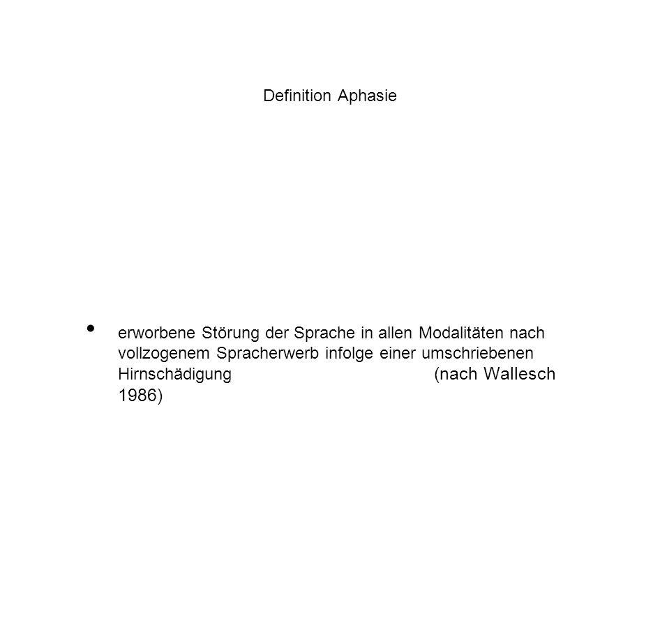 Definition Aphasie