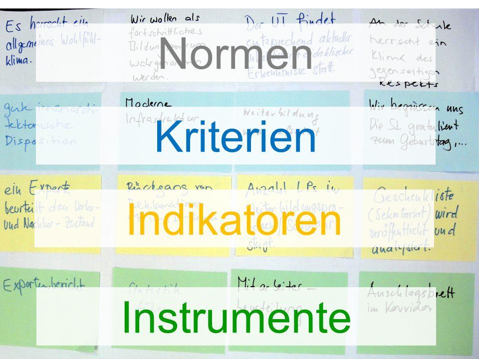 Normen Kriterien Indikatoren Instrumente