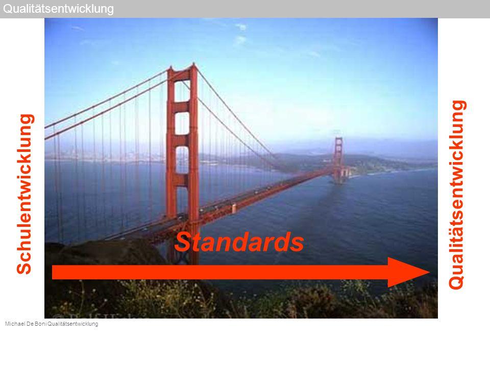 Standards Qualitätsentwicklung Schulentwicklung Qualitätsentwicklung