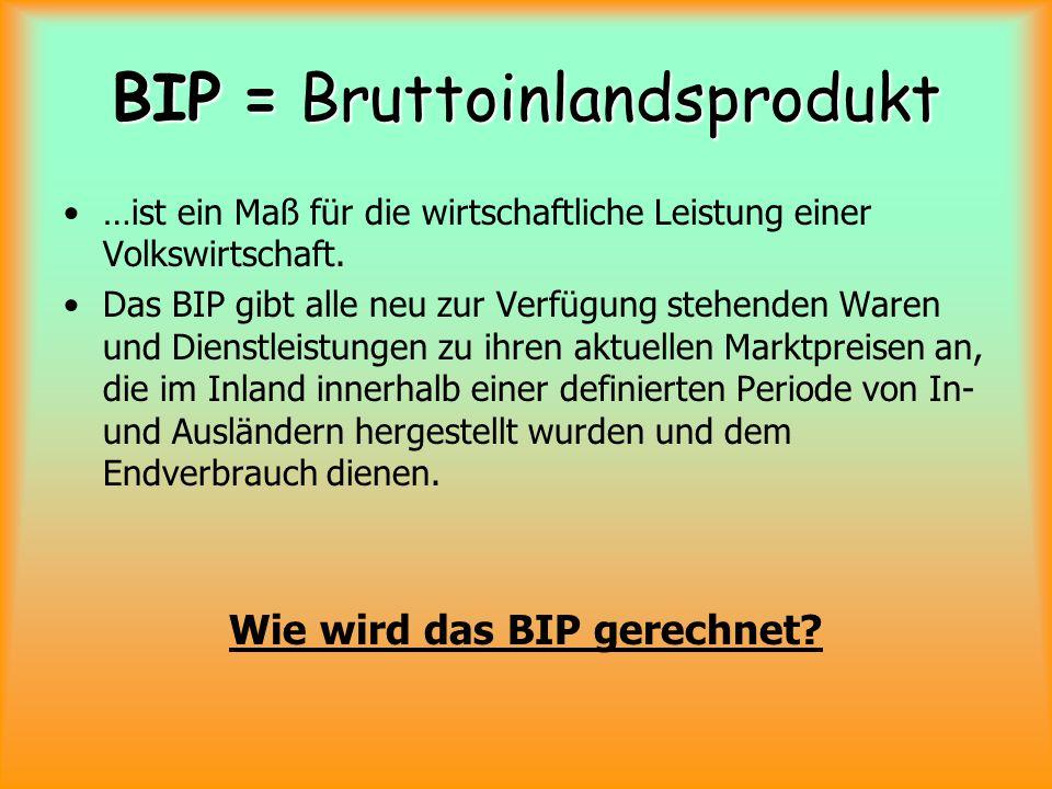 BIP = Bruttoinlandsprodukt