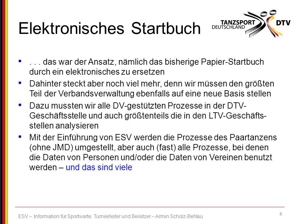 Elektronisches Startbuch